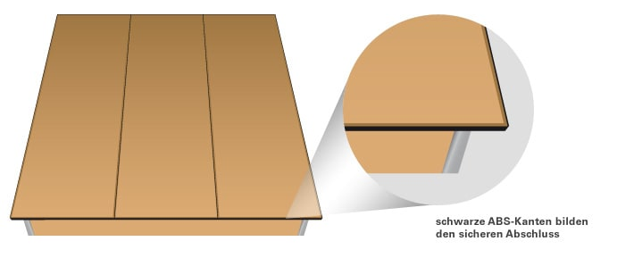 5 jahre garantie auf heizungen. Black Bedroom Furniture Sets. Home Design Ideas